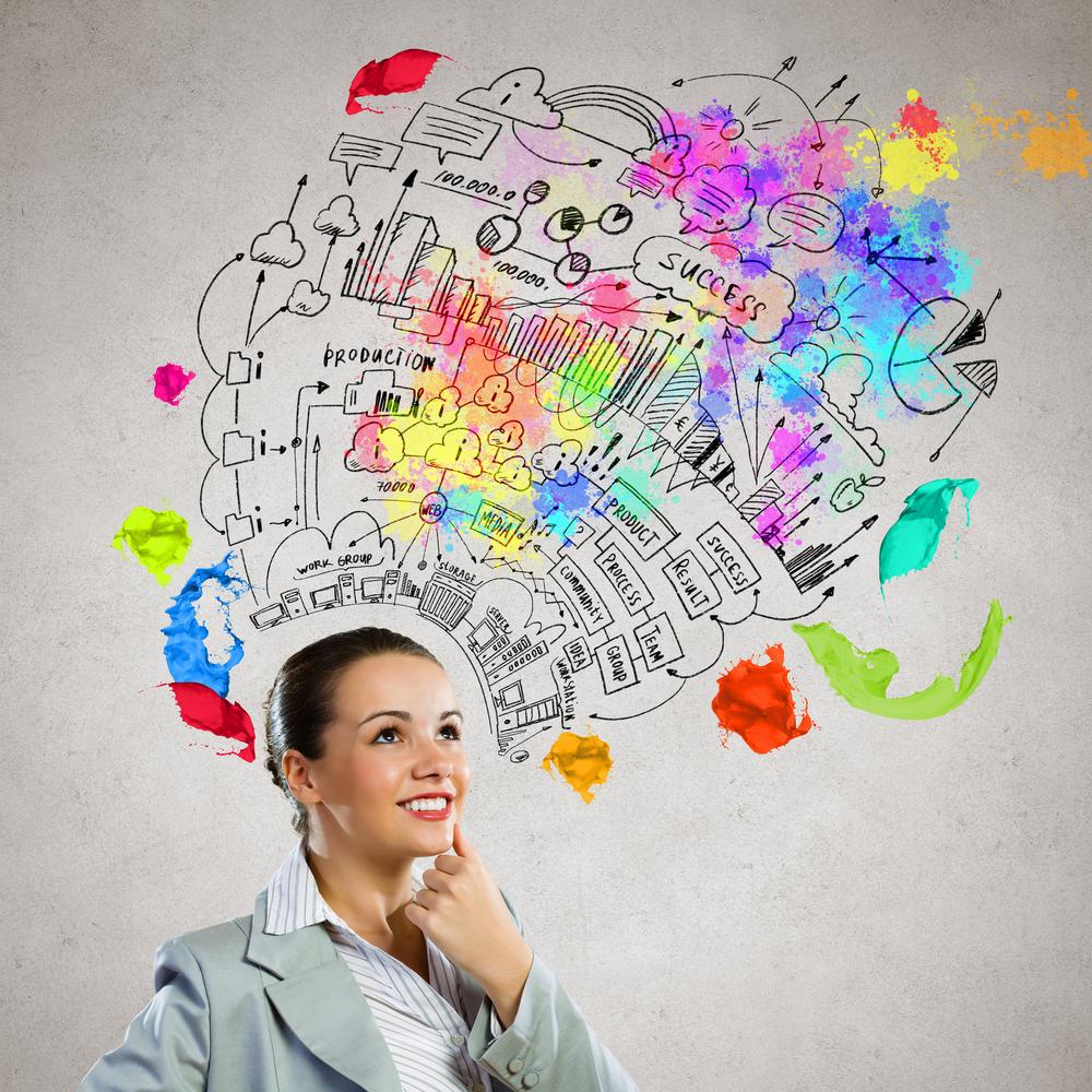 creativity and business idea pdf